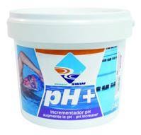 PH+ PQS